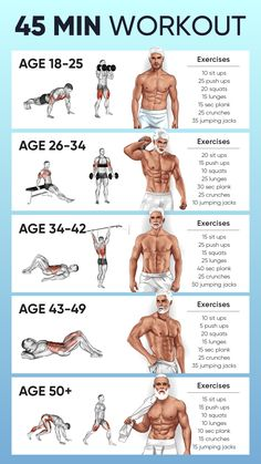 45 Min Workout, Gym Workout Chart, Full Body Workout Routine, Gym Workout Videos, Gym Workout For Beginners, Abs Workout Routines, Workout Guide, Weight Routine, Daily Exercise Routines
