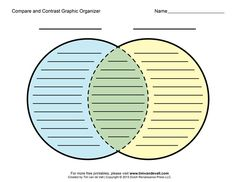 Free Printable Compare and Contrast Graphic Organizers - Blank Pdfs