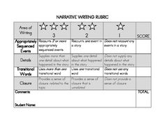Common Core Narrative Writing Rubric FREEBIE