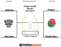 college football boards 2015 football playoffs
