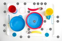 Eatwell Tableware for Alzheimer's Patients - Tableware Set Designed for People with Dementia