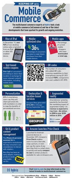 Growth of Mobile Commerce Infographic @tagping