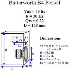 Woofer Speaker Box Design