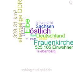 Welche Stadt suchen wir? Lösung: http://schlagwort-quiz.de/raetsel/214