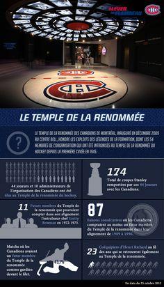 Canadiens Hall of Fame Hockey Girls, Hockey Mom, Ice Hockey, Flyers Hockey, Hockey Players, Montreal Canadiens, Nhl, Hockey Hall Of Fame, Stanley Cup Champions