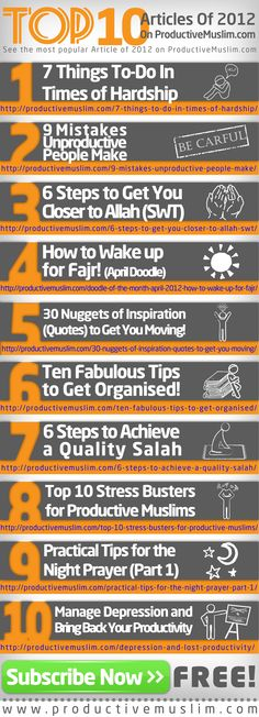 **We want to end this year with a special gift for you all: A collection of our TOP 10 Productive Muslim articles of 2012!!**    http://productivemuslim.com/top-10-productive-muslim-posts/    Enjoy and share this with your family and friends!