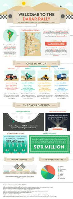 Everything You Need to Know About the 2014 Dakar Rally #infographic