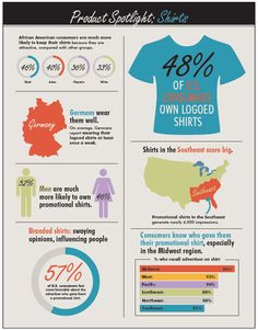Promotional Product Spotlight: Shirts