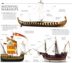 Naves de guerra medievales: drakkar, cog y carraca.