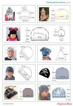 Таблица размеров детских шапочек, а также Глубина детских шапочек. - Вязание для детей - Страна Мам