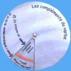 Les compléments du verbe : la roue ! - En classe Pascale ! Cycle 3, Teacher, Writing, Ambre, Montessori, Scrapbooking, Mental Map, Speech Language Therapy, Grammar
