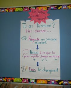 Étape de la révision dans le processus d'écriture French Teaching Resources, Teaching French, Reading Resources, Writing Activities, Core French, French Class, French Lessons, French Immersion, Writer Workshop