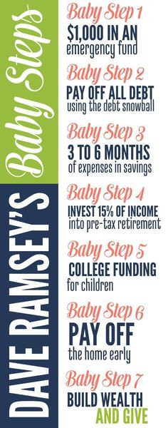 The financial peace planner dave ramsey baby steps . Financial Peace, Financial Tips, Financial Planning, Financial Literacy, Budgeting Finances, Budgeting Tips, Ways To Save Money, Money Saving Tips, Money Tips