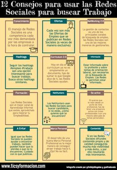 12 Consejos para usar las Redes Sociales para buscar Trabajo. #infografia