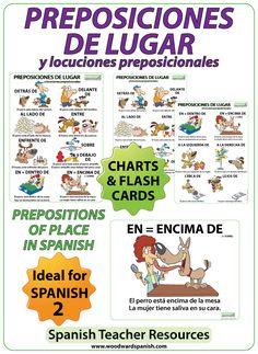 Spanish prepositions of place and prepositional phrases - Wall Charts and Flash Cards. Preposiciones de lugar y locuciones preposicionales en español.