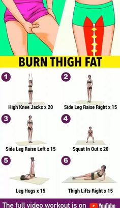 Leg And Glute Workout, Full Body Gym Workout, Gym Workout Videos, Gym Workout For Beginners, Abs Workout Routines, Fitness Workout For Women, Fitness Workouts, Fitness Tips, Fitness Motivation