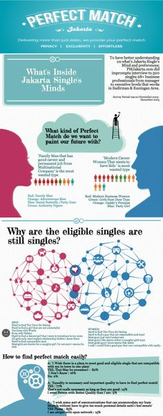 Boundless webkinz dating online
