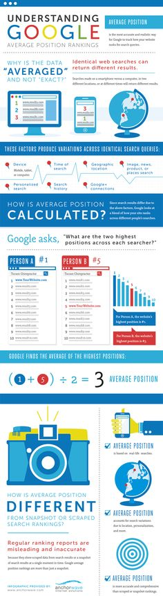 What Is Your Website's Average Ranking In Google Search?