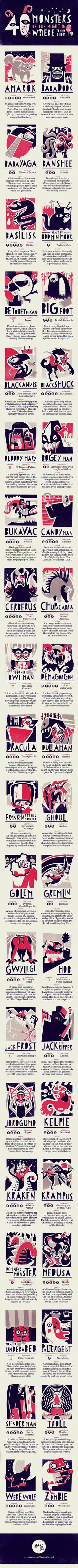 Monster Guide: A to Z (31 Days of Halloween 08/31) - Album on Imgur