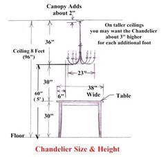 Superieur Ace Wrought Iron Chandelier Size And Height Guide For Dinning Area. Epic Dining  Room ...