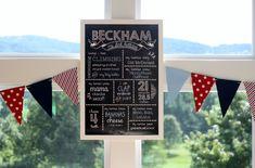 Project Nursery - Red Wagon 1st Birthday Party Chalkboard