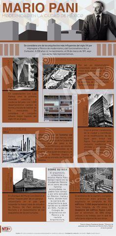 A 108 años del nacimiento del arquitecto Mario Pani, el 29 de marzo de 1911, en la #InfografíaNTX te presentamos sus obras más representativas. Mario, Movie Posters, First Home, Birth, Architects, Cute, Film Posters, Billboard