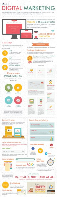 DIGITAL MARKETING - What is #DigitalMarketing #Infographic.