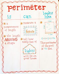 Kinesthetic Area and Perimeter perimeter anchor chart, teach measurement with these real life examples Math Strategies, Math Resources, Math Activities, Math Charts, Math Anchor Charts, Clip Charts, Fifth Grade Math, Fourth Grade, Grade 3