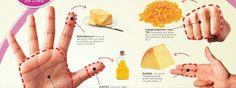 BELLEZA Y PEINADOS nos enseña cómo medir las porciones de comida para perder peso, ¿estáis de acuerdo?