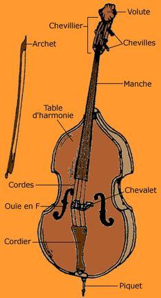 Les couleurs de l'orchestre