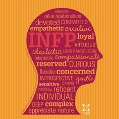 MBTI / Myers-Briggs Personality Type Theory and Jungian Cognitive Function…