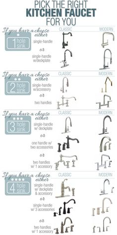 Ready to update your kitchen faucet? This helpful infographic will show you what options you have! #kitchen