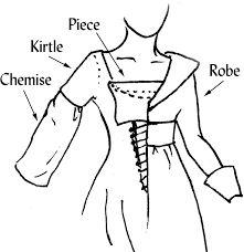 burgundian gown pattern - Поиск в Google