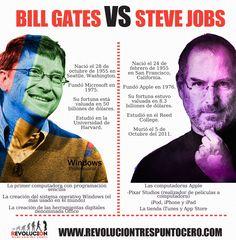 Bill Gates VS Steve Jobs Bill Gates Steve Jobs, Technology Lessons, Half Man, Job S, Rap, Lettering, Internet, Events, History