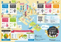 2020年東京オリンピック開催 どうなる!?住まい | infographic.jp - インフォグラフィックス by econte