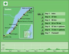 Guided and self guided bicycle touring along the St. Lawrence River and La Route Verte between Québec City and Les Jardins des Métis/Reford Gardens. Circuit Velo, Bas Saint Laurent, Saint Jean, Quebec City, Touring, Bicycle, Adventure, Bike, Bicycle Kick