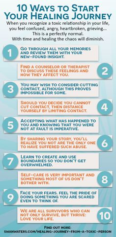 Are you in a toxic and abusive relationship? Are you dealing with an emotionally unavailable parent or partner? You need these 10 ways to start healing from abuse and start you journey from victim to survivor