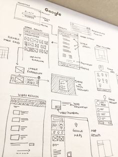 Google wireframes from Calvin Pedzai. Breaking down the information system in order to understand it.