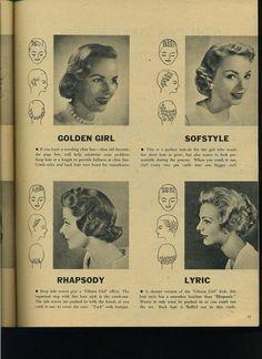 Publicitat nordamericana 1958.
