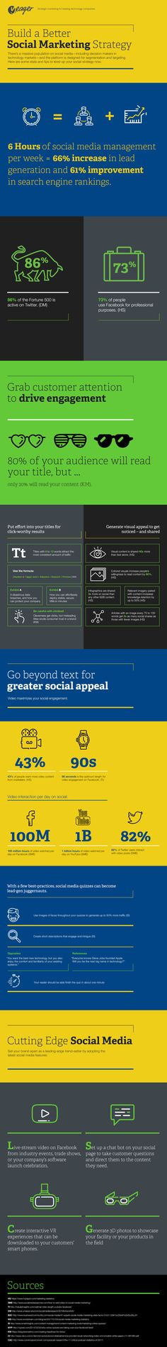 How to Build a Sustainable Social Marketing Strategy [Infographic] | Social Media Today