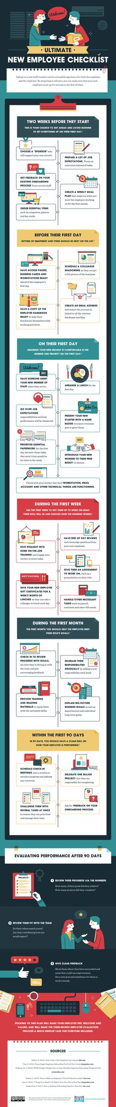 Ultimate New Employee Checklist - #infographic