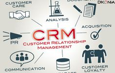 Sumanas Technologies provides best CRM Development in Madurai, Bangalore India. It has a proven track record in CRM strategy and thus considered the best CRM System Developer in Madurai, Bangalore India. Customer Relationship Management, Relationship Marketing, Communication Relationship, Inbound Marketing, Marketing Tools, Affiliate Marketing, Digital Marketing, Marketing Ideas, Crm Tools