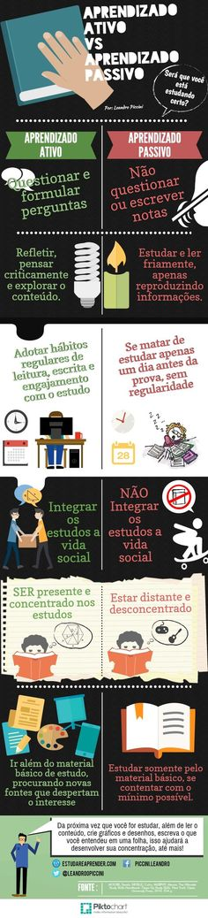 Conheça a melhor forma de Como Passar em Concurso Público com quem já é considerado o Recordista Brasileiro de Aprovação Concursos Públicos. #metaconcursopublico #concursospublicos #concursopublico #aprovadoemconcursopublico #fuiaprovadoemconcurso #passaremconcursopublico #estudarparaconcursopublico Study Habits, Study Tips, Research Writing, Blended Learning, Study Hard, Study Inspiration, Studyblr, School Hacks, Study Motivation