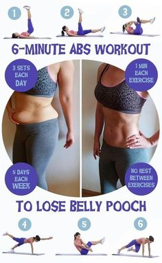 Lose Belly Fat in Just 6 Minutes of Working Out Per Day.
