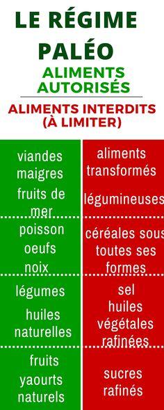 régime paleo aliments autorisés et aliments interdits infographie