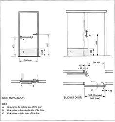 7 Best door standard height images | Doors, Exterior doors ...