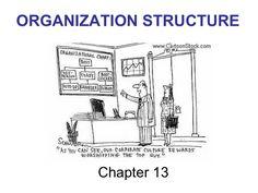 organizational-structure-1340467 by ahmad bassiouny via Slideshare