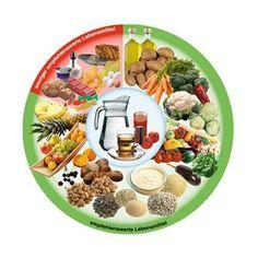 egészséges étrend Neutral, Dog Food Recipes, Oatmeal, Breakfast, Top, Foods, The Oatmeal, Morning Coffee, Rolled Oats