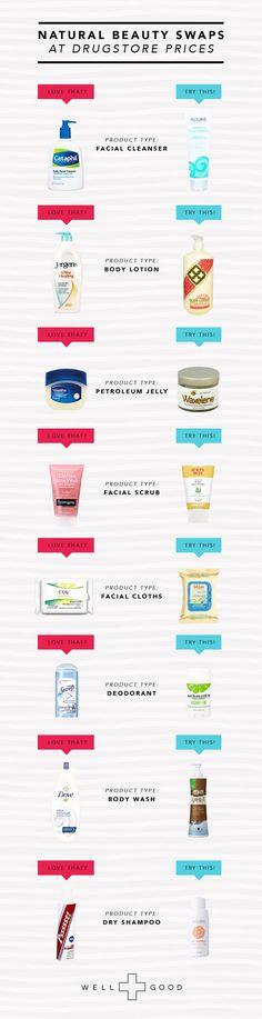 Billige, naturlige produkter (US)