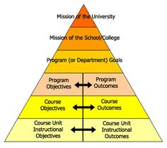 hierarchy of needs maslow pdf assessment
